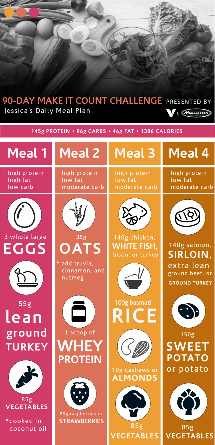 jessicas-daily-meal-plan