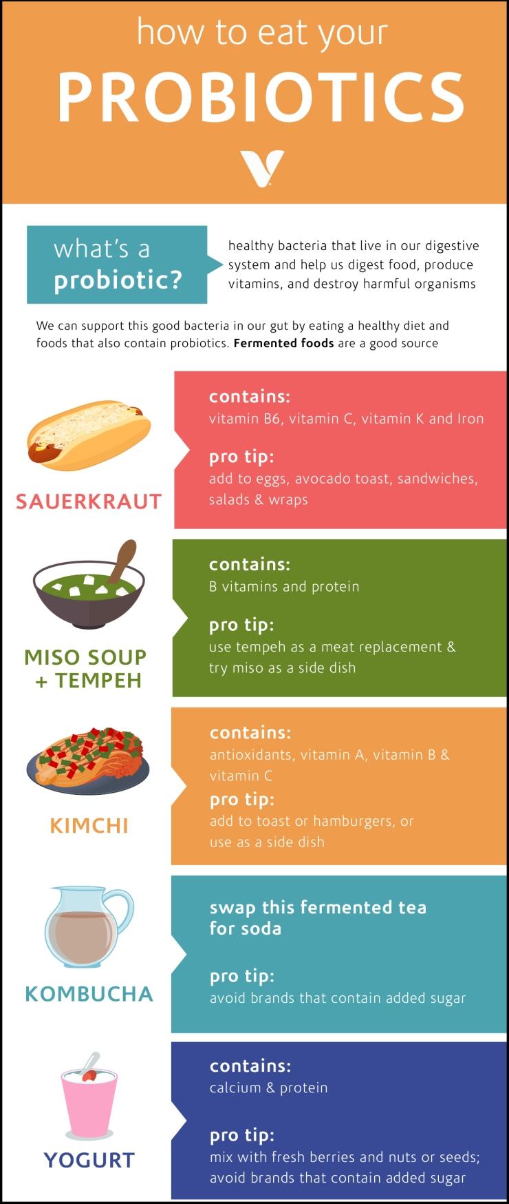 How To Eat Your Probiotics.jpg