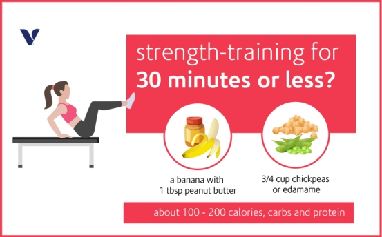 strength training 30 mins or less